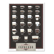 Pop Chart Lab- Expressions of Espresso