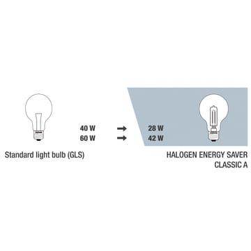 Osram Halogen-Birne Classic A Eco - E27