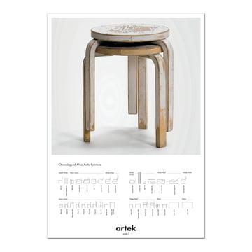Artek - 2nd Cycle Stool 60 Poster