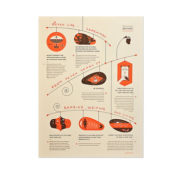 7 Life Lesson Poster von Holstee