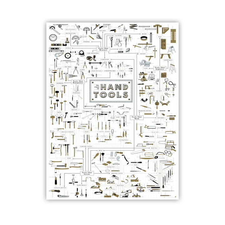 Pop Chart Lab - The Chart of Hand Tools