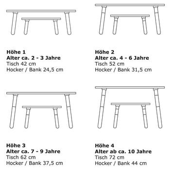 Die verschiedenen Höhen des Growing Table Tisch