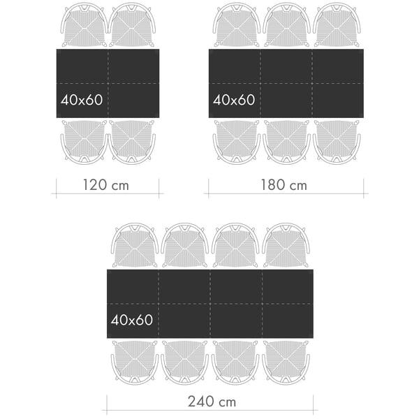 Esstische Grafik 2 - Personen pro Tisch